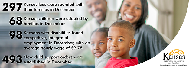 Family of four. 297 Kansas Kids were reunited with their families in December.