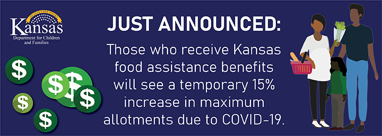 Graphic shows family with groceries, DCF logo, money icons and text that reads, just announced, those who receive Kansas food assistance benefits will see a temporary 15 percent increase in maximum allotments due to COVID-19.